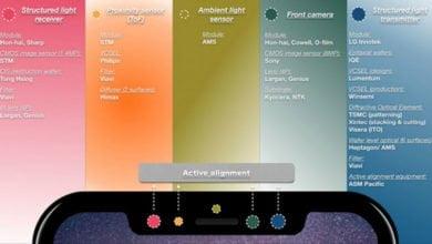 Photo of iPhone 8 / iPhone X: Details zu Face ID Gesichtserkennung