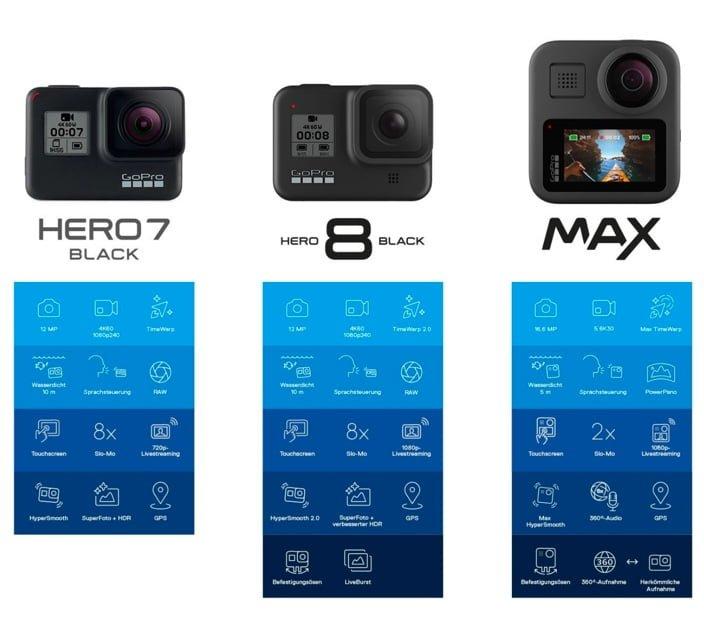 GoPro Hero 7 Black, GoPro Hero 8 Black und GoPro Max im Vergleich